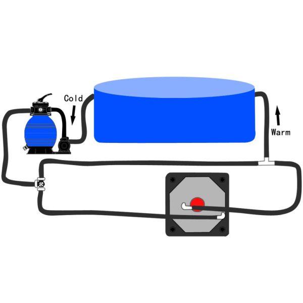 Kit bypass pentru sisteme de încălzire solară a piscinei
