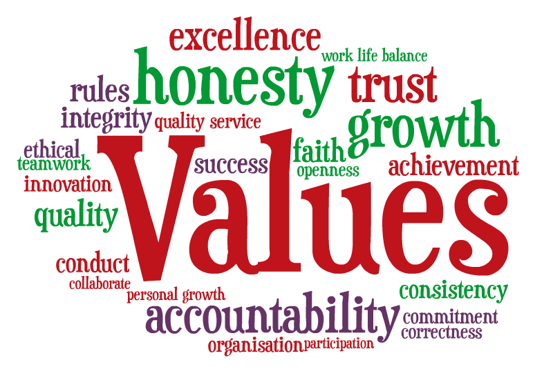 Add value -- What a Marketing Agency can do for you