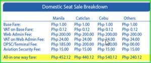Cebu-Pacific-Domestic-P1-Seat-Sale-2017