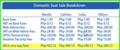 Cebu-Pacific-Domestic-P1-Seat-Sale-2017