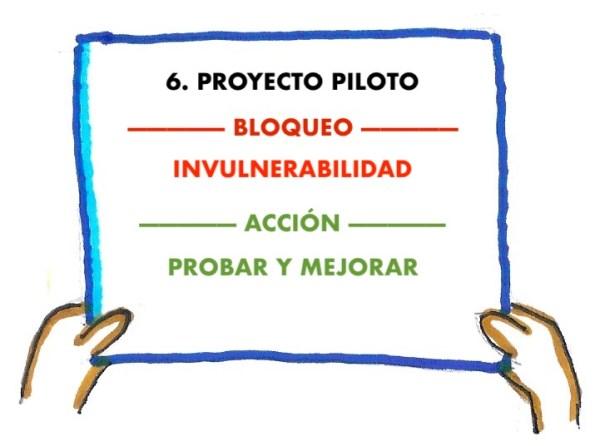 bloqueo correspondiente al paso 6 de la rueda del proyecto