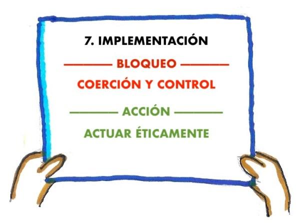 bloqueo correspondiente al paso 7 de la rueda del proyecto proyecto