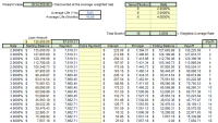 Amortization Schedule With Variable Rates  Excel@CFO