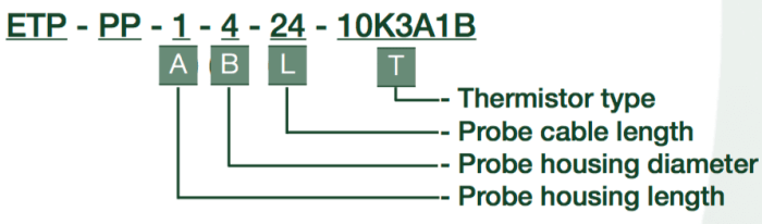 reference ETP-PP