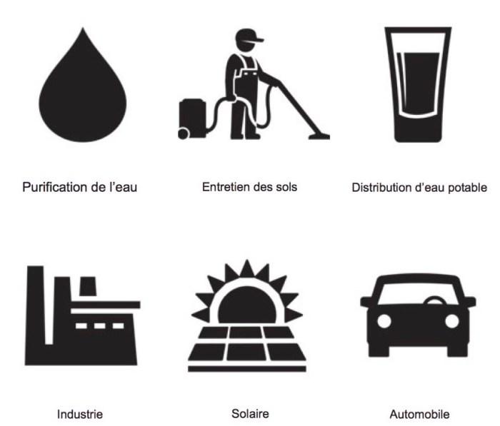 Aquatec   applications pompes de distribution