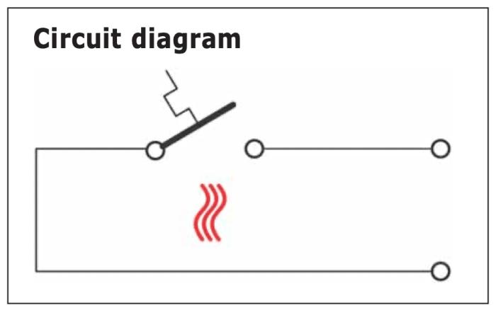 Limiteur de température Série O principe
