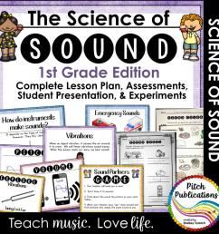 Science of Sound Unit 1st: Lesson Plans [ 1000 x 1000 Pixel ]