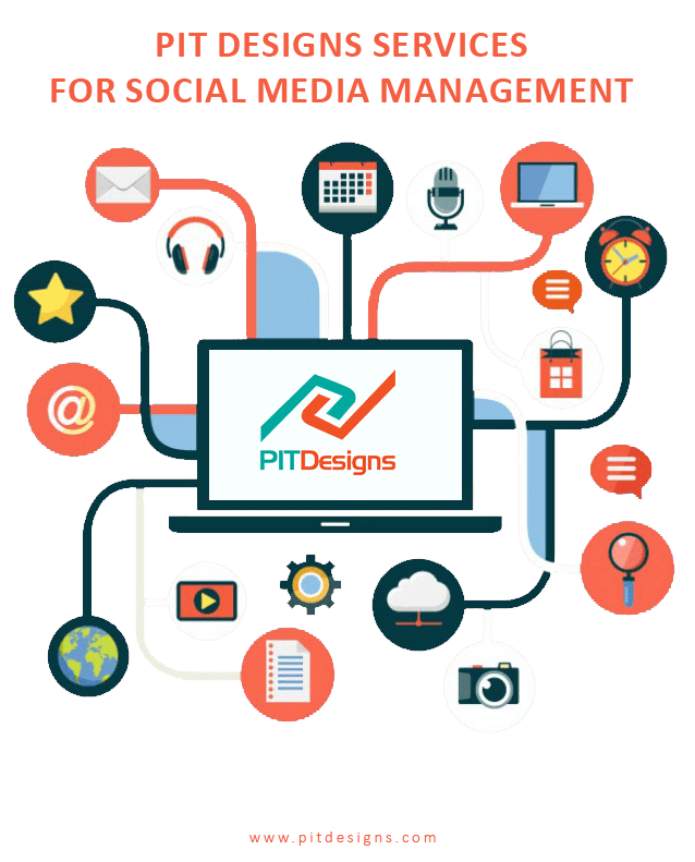 social media management in erbil