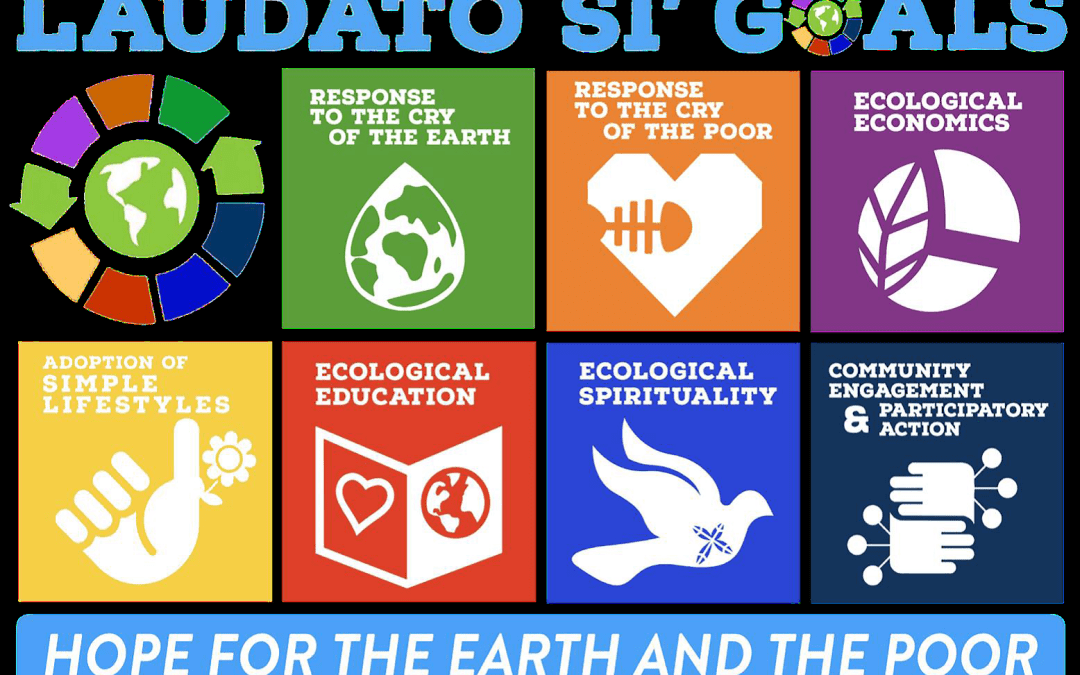 Jump-starting Laudato Si: On Care for Our Common Home