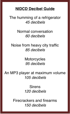 NIDCD Decibel Guide