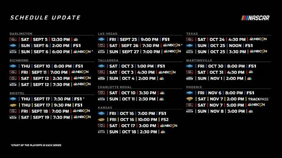 Calendario Playoffs 2020 NASCAR