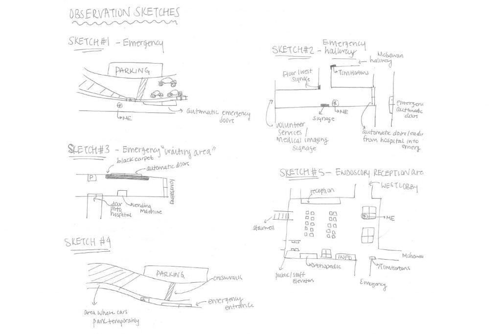 Rethinking patient navigation: A human-centered design