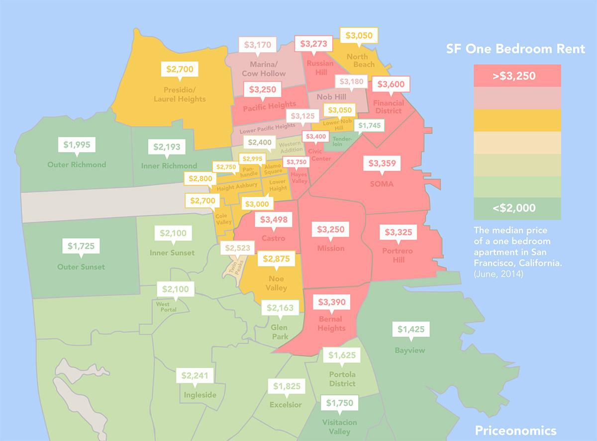 The San Francisco Rent Explosion Part II