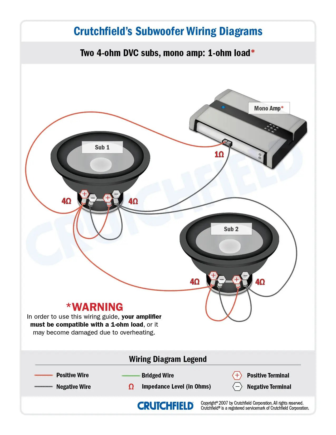 hight resolution of rockford fosgate p2d4 10 punch p2 10 quot subwoofer with dual rockford fosgate dual amp wiring diagram