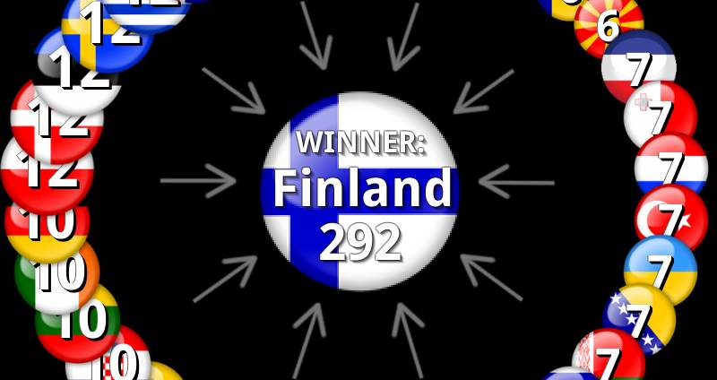 eurovision 2006 results voting