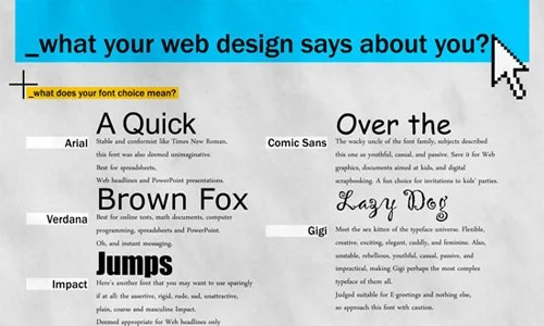 Whatyourdesignsays in A Showcase of Beautifully Designed Infographics