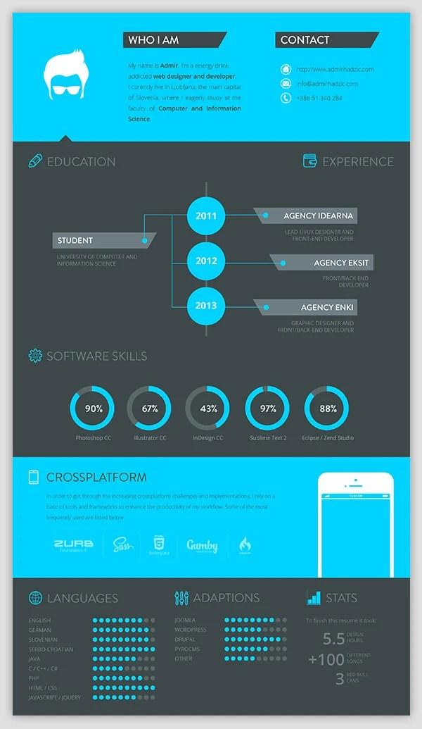 Gary Corr Infographic CV