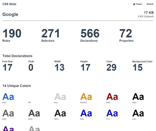 CSS-Stats