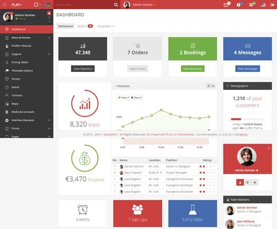 FLAT PLUS - Bootstrap Web App & Admin Panel Template