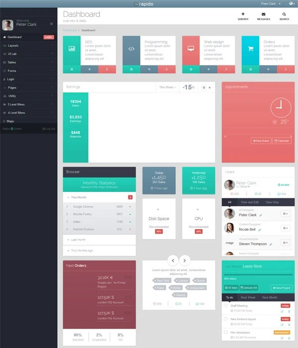 Rapido – Bootstrap Responsive Admin Dashboard Theme