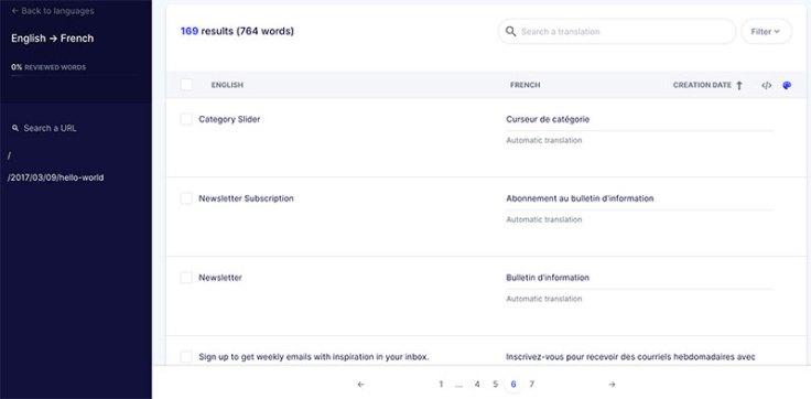 Weglot Visual Editor for Manual Translation