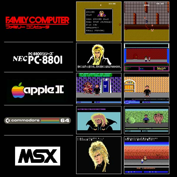 Labyrinth the computer game Pixelated Audio
