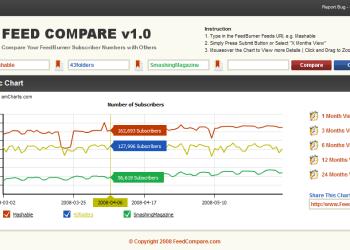 Feed Compare captura de pantalla