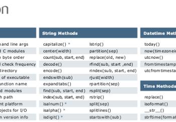 Python - Hoja de referencia rápida