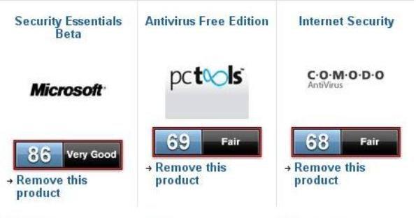 2 antivirus gratuitos Windows 7