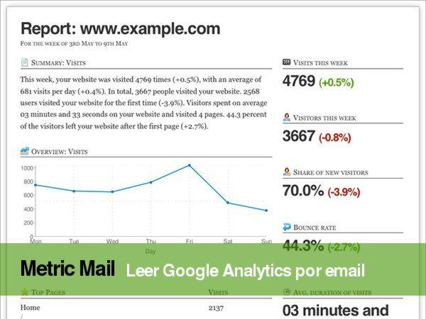 Mail Metric