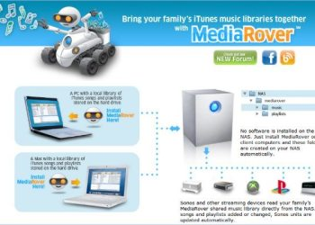 MediaRover