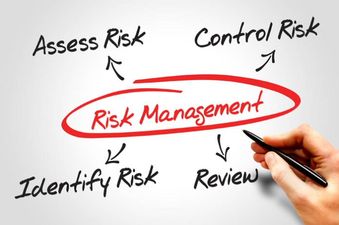 Managing And Understanding Financial Risk