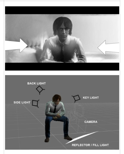 Story boards were used to work out camera placement and lighting set ups