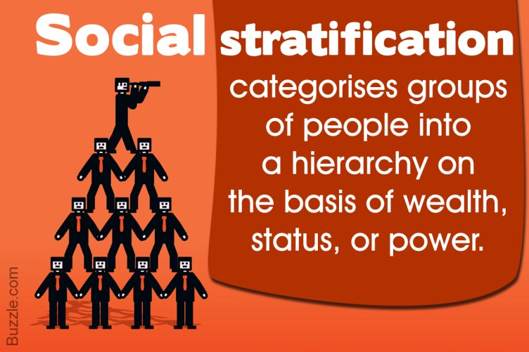 Social stratification in india ppt. Stratification ...