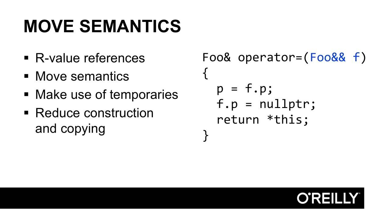 Modern C++ Design Patterns / AvaxHome