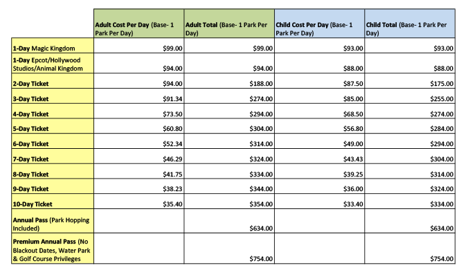2014 ticket prices-2