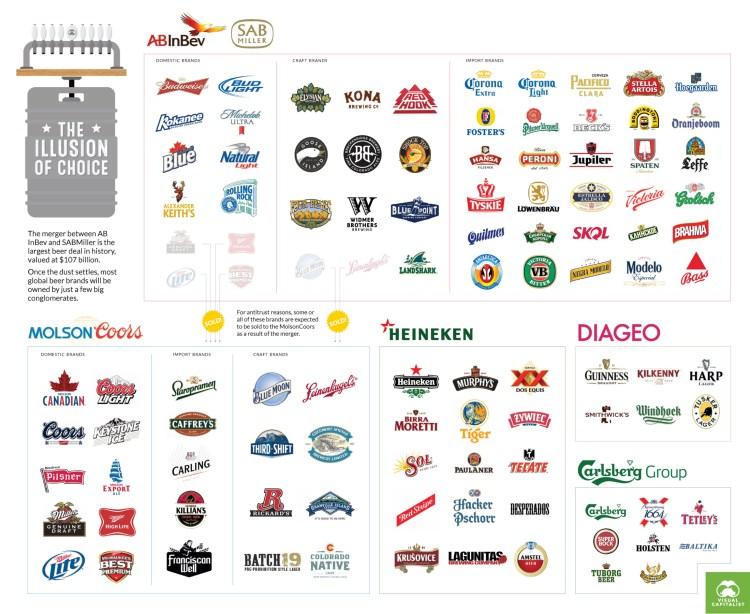 craft-beer-brands