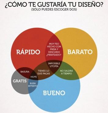 venn-design-diagram1[1]