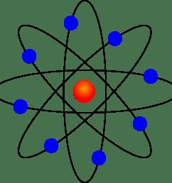 nucleus atom diagram atomic theory [ 1920 x 1895 Pixel ]