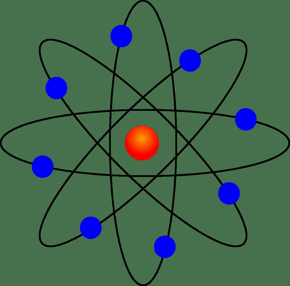 medium resolution of nucleus atom diagram atomic theory