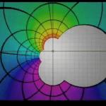 Transformaciones matemáticas interpretadas visualmente