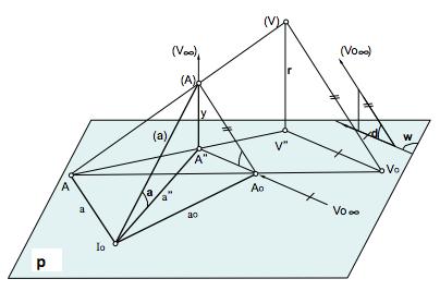 sistemas-de-representación-perspectividad entre proyecciones