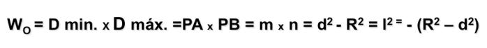 relaciones métricas de la potencia para puntos interiores