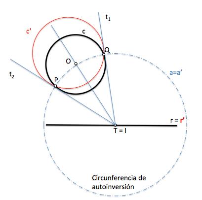 Inversión de centro el punto de paso T
