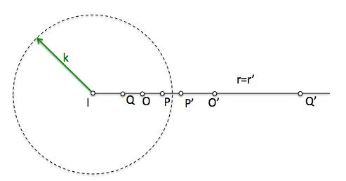 Inversión de una recta