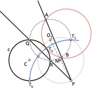 Solución del problema fundamental de tangencias
