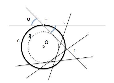 Circunferencia goniómetra g