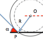 problema angular