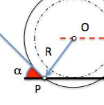 Circunferencias con condiciones angulares. Problema I