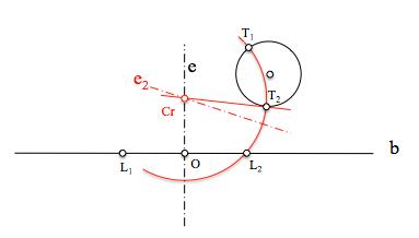 Centro_radical_circ_tangentes